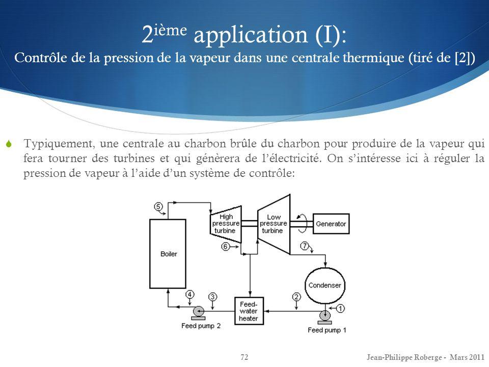 2ième application (I): Contrôle de la pression de la vapeur dans une centrale thermique (tiré de [2])